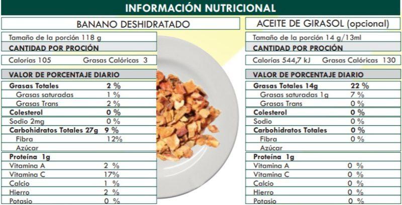 INFO-NUTRICIONAL-BANANO