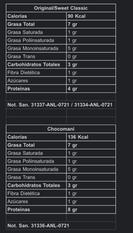 tabla-nutricional-mani